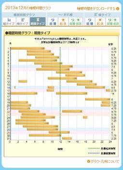 ねむログ 2013年12月.jpg